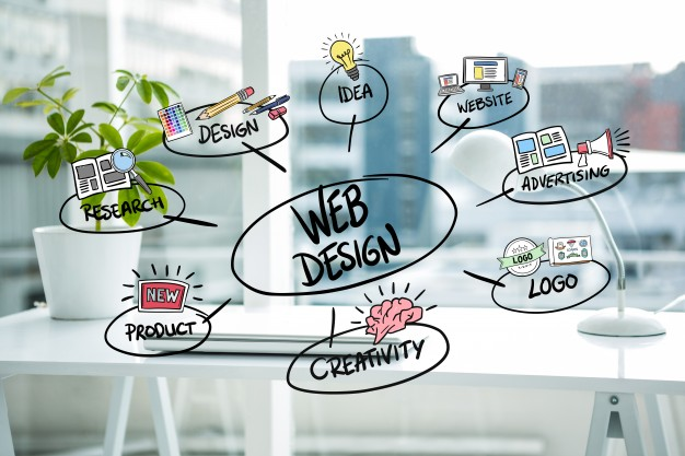Good web design can uplift your business tremendously | webtractions